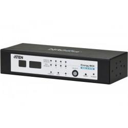 Aten EC1000 controleur IP...